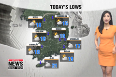 Passing showers across country, warmer temperatures