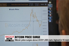 Bitcoin price surges above US $11,000 mark, highest in 15 months
