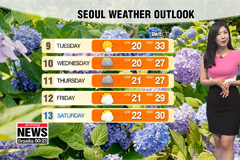 Heat lingers for western regions, rain on east and south