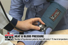 Number of hypotension patients rises with every 1 degree Celsius rise in temperature: Study