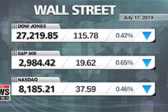 U.S. stocks drop as earnings roll in and results signal damage from trade tensions
