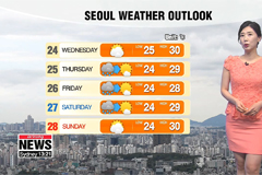 No major heat on Daeseo, sporadic showers in afternoon