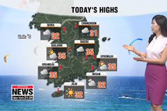 Heat alerts in most regions with chance of passing showers