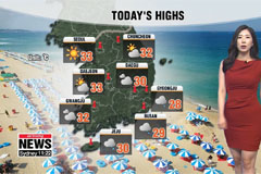 Heat alerts in parts of west, rain down south later Tuesday
