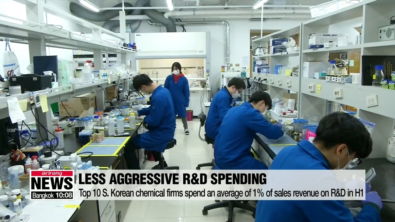 Top 10 S. Korean chemical firms spend 1% of sales revenue on average for R&D in H1