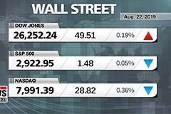 Stocks wrap-up