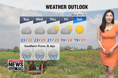 Warm in the afternoon under mostly sunny skies, rain on south