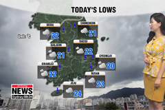 Grab your umbrella as rain is forecast nationwide