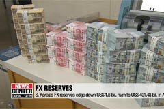 S. Korea's foreign exchange reserves edge down in August