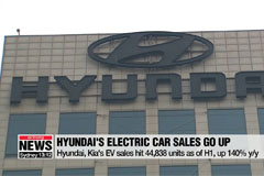 Hyundai Motor Company ranks fifth in global electric vehicle market