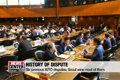 WTO Dispute Settlement process and history of clashes at WTO until now