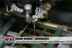 Samsung Electronics projected to have 47% of global DRAM market in Q3: IHS Markit