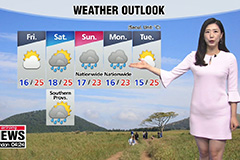 Wide temperature differences, typhoon this weekend