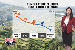 Nice fall weather continues with big temperature fluctuations