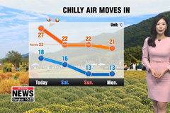 Higher than average temperatures, chilly air moves in this weekend