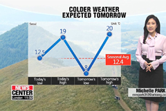 First cold wave alert expected