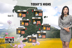 Typical autumn weather with warmer highs