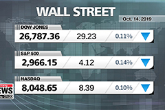 U.S. Stocks Inch Lower in Quiet Session