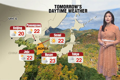 Bright weekend ahead with big temperature fluctuations