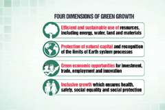 S. Korea ranks 6th in Asia on green growth index