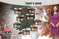 Higher than average temperatures under partly sunny skies