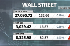S&P 500 hits fresh all-time high, boosted by strong earnings and US, China trade progress