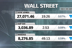 Global stocks falter on potential U.S., China trade deal delay