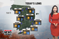 Chilly start with cool, sunny afternoon ahead