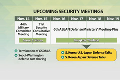 Security meetings lined up for S. Korea, U.S. to discuss OPCON, GSOMIA, defense costs