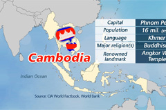 S. Korea, Cambodia hope to further develop their relationship