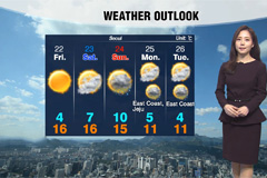 Chilliest day of season but warming up gradually from Thursday