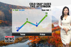 Cold snap eases this afternoon