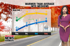 Warmer than average temperatures into weekend