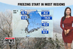 Cold and frosty start to Decem