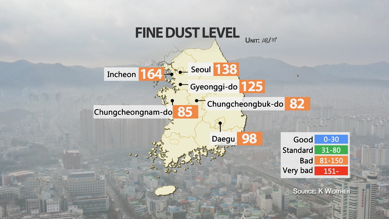 Emergency fine dust reduction measures issued for 2nd day...ultra fine dust increases risk of death among elderly