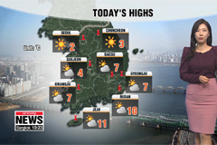 Cold all day under mostly sunny skies in most regions