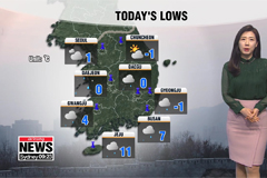On-and-off showers and snow flurries down south