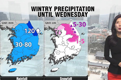 Wintry mix of precipitation into mid week
