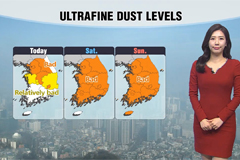 Dusty through Sunday, readings above norms