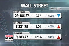 Stocks close little changed while oil falls sharply