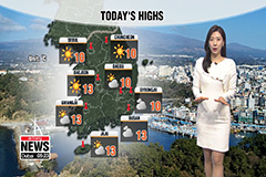 Mild trend stays through holiday with winter rain in some parts