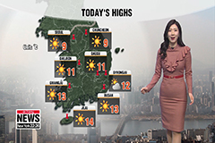 Mild highs but toxic dust blows in
