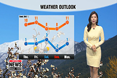 Mild pleasant highs under bright skies