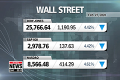 Wall Street dips over growing coronavirus fears