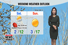 Mild afternoon temperatures end first week of March
