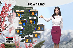 Freezing lows, chilly all day