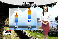 Chilly start to Tuesday, milder afternoon
