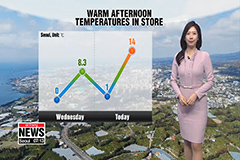 Wide temperature gaps with bright skies