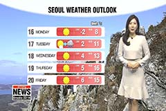 Weather to turn breezier and sunnier in afternoon