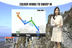 Chilly winds and sunshine this Friday afternoon